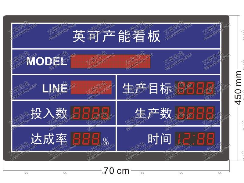 宁波精益生产电子看板有效提高生产效率 三朗