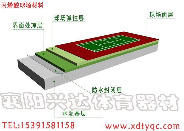 襄阳网球场地标准尺寸,枣阳网球场地工程,南漳